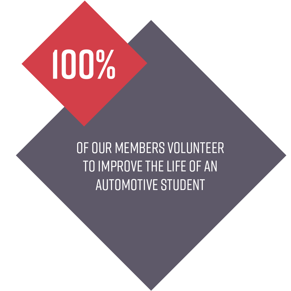 Stats: 100% of our members volunteer to improve the life of an automotive student